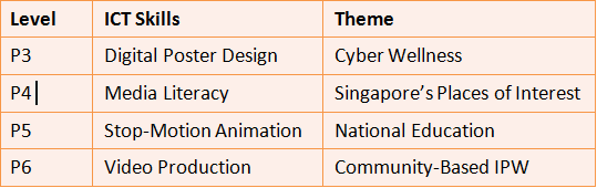ict_table_3.png